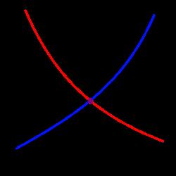 image: fixingtheeconomist.wordpress.com
